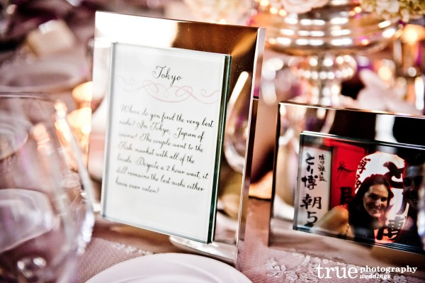 Table-Names-and-photos-for-tables-at-wedding-reception